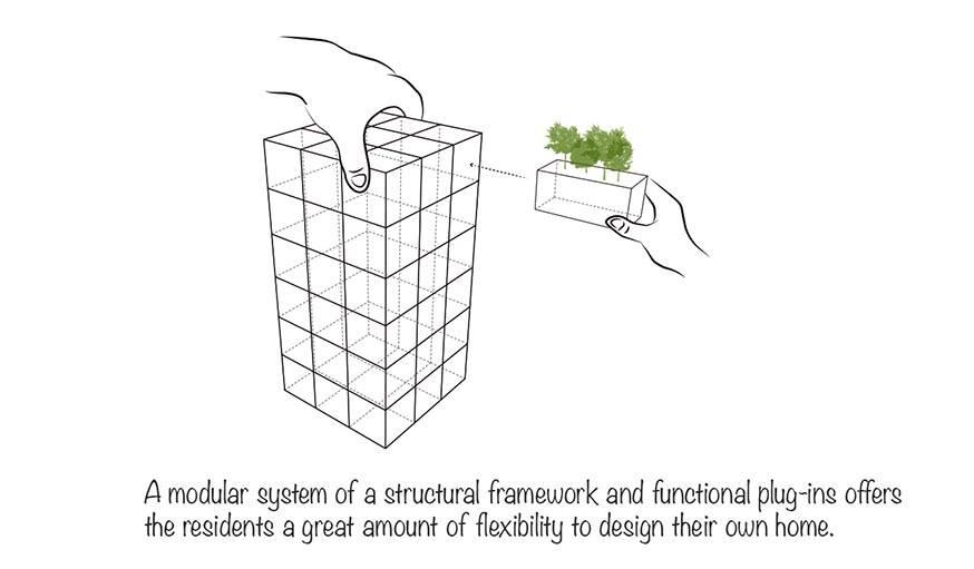 Les futurs habitants choisissent les modules qui composeront leur appartement.