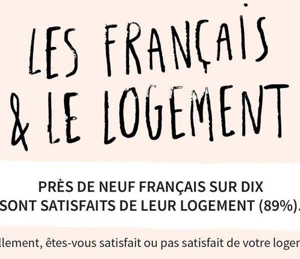 Les Français satisfaits de leur logement