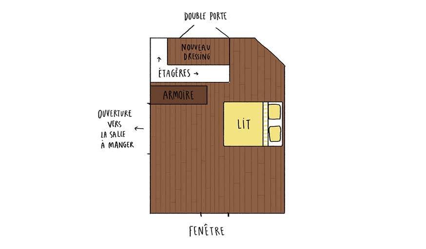 Le plan de la future chambre avec le dressing.