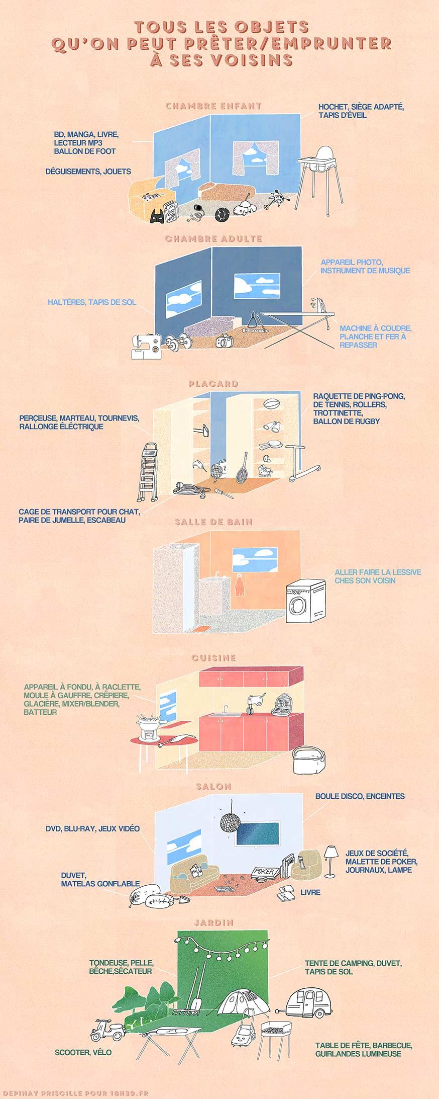 les sites de troc et de location entre particuliers permettent de tout emprunter. Black Bedroom Furniture Sets. Home Design Ideas