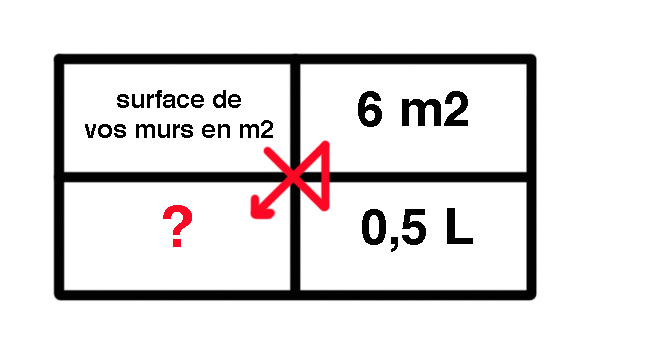 Calculer la surface d un mur pour savoir quelle quantit for Calculer une superficie en m2