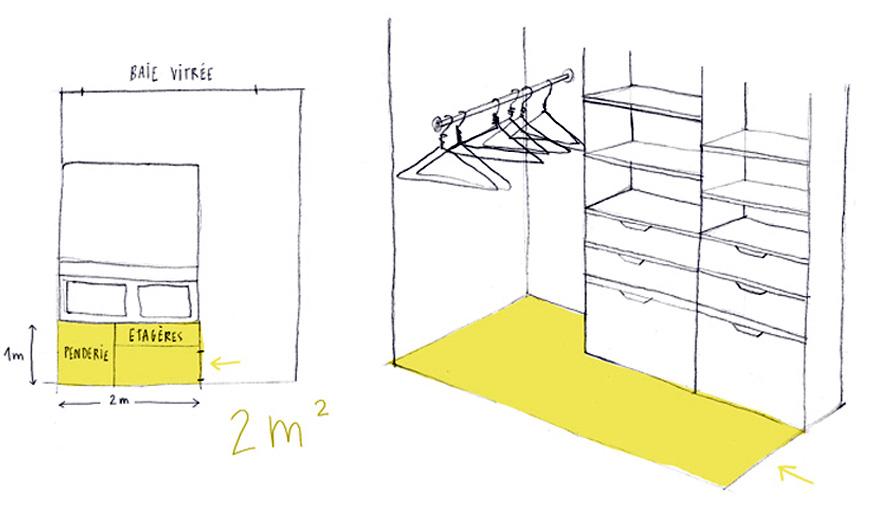 Dressing Gain De Place 4 Solutions D Architectes Pour Optimiser