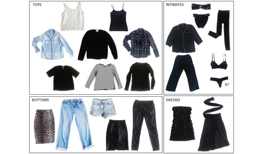Vider Son Dressing Avec La Liste Des Vetements De Bea Johnson