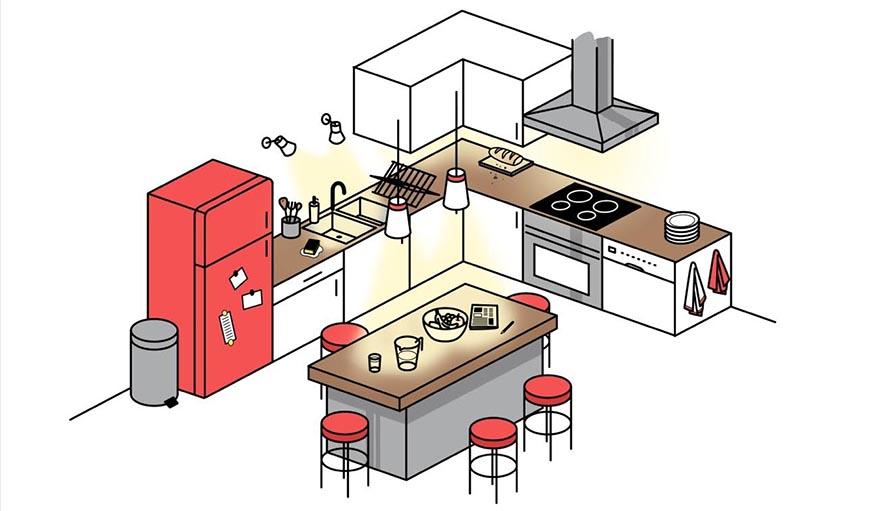 Choisir ses luminaires cuisine - Conseils de pros pour ...