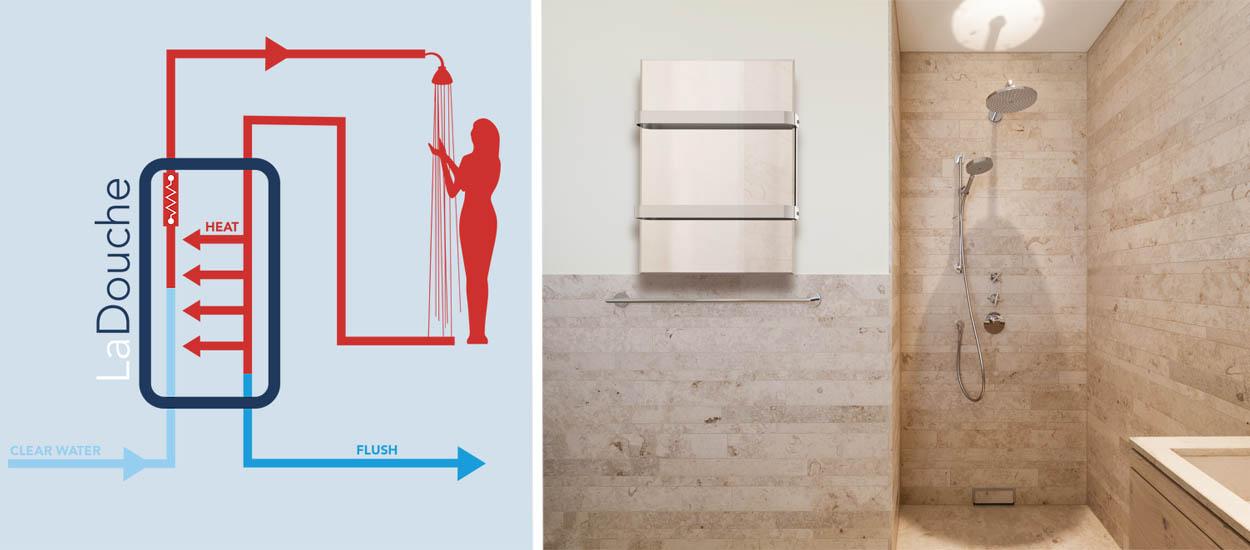 ce chauffe eau conomique r cup re la chaleur de l 39 eau de. Black Bedroom Furniture Sets. Home Design Ideas