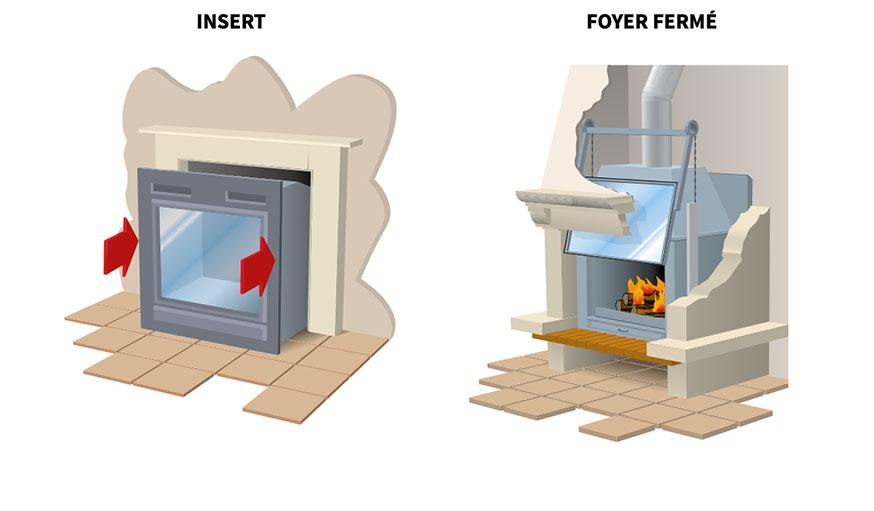 rénovation d'une cheminée ancienne : insert, foyer fermé ou poêle à