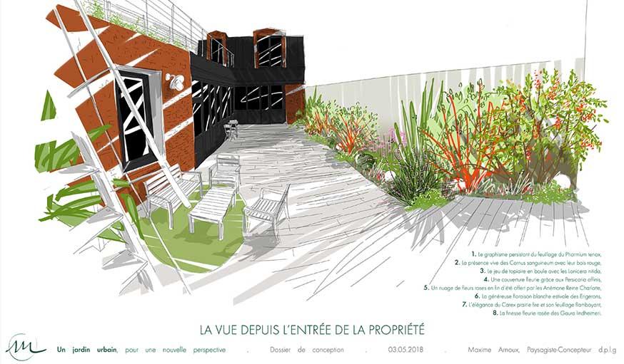 Projet dessiné par Maxime Arnoux pour le jardin et la terrasse